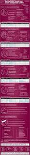 52 best haccp images on pinterest food safety food science and