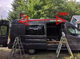Fiamma Awning F45 Accessories Awning Installation Faroutride