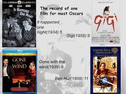 film oscar record something about oscar reported by row 3 breakthough figure feeling