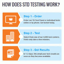 test std std test brief detail chlamydia guard chlamydia guard