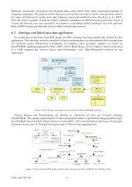 ogc arctic spatial data pilot phase 1 report spatial data