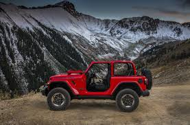 landi jeep with bullet landi jeep wallpapers simplifyorganizing biz free wallpapers