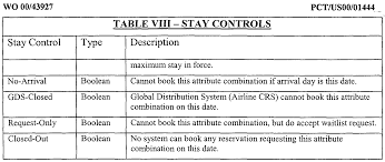 patent ep1183625a2 global reservations transaction management