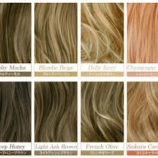 Types Of Hair Colour by Brown Shades Of Hair Color In 2016 Amazing Photo Haircolorideas Org
