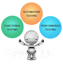 web testing a practice to improve quality of web application