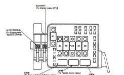 100 2004 honda civic instrument cluster wiring diagram 88