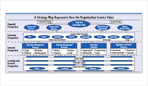 strategy map template 13 strategy map templates free sle exle format