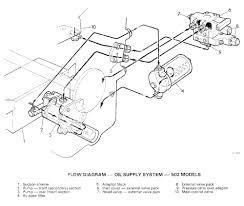 leyland nuffield bmc tractor message board 245 syncro rebuild