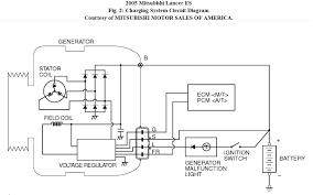 pajero alternator wiring diagram on download wirning diagrams