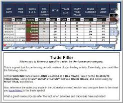 Options Trading Journal Spreadsheet by Trading Journal Tjmactrading