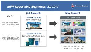 Sherwin Williams by Sherwin Williams Strong Q2 Thanks To Newly Acquired Valspar The