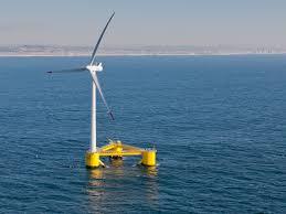 wind power wikipedia