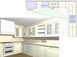 the classic l shaped kitchen layout design u2013 decor et moi
