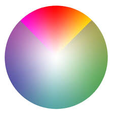 color wheel schemes color theory the color wheel and color schemes vanseo design