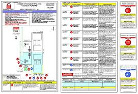 Lock Out Tag Out Procedures Template lock out tag out procedures template procedures typical honda