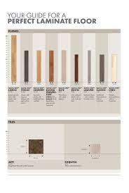 Guide To Laminate Flooring Quick Step Laminate Flooring Guide