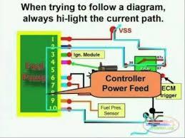 module circuits u0026 wiring diagram youtube