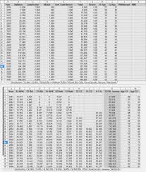 Financial Calculator Spreadsheet Financial Spreadsheets Action Economics
