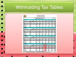 withholding tax table 2016 how to compute your salary
