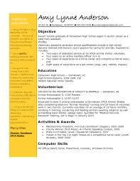 Technician Resume Examples by Download Vet Tech Resume Samples Haadyaooverbayresort Com