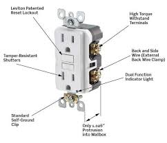 electrical dead gfci outlet s wire is live home improvement
