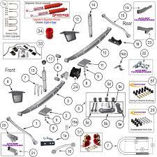 jeep jk suspension diagram interactive diagram wrangler yj steering parts jeep yj parts