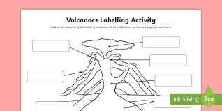 volcanoes differentiated labelling activity sheet ks2