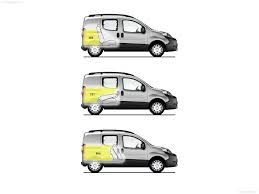 peugeot partner dimensions peugeot bipper tepee 2008 picture 40 of 40