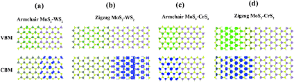 Armchair Zigzag Modulating The Atomic And Electronic Structures Through Alloying
