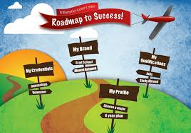road map career development career roadmap willamette