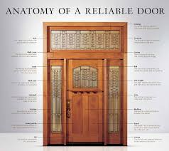 Exterior Doors San Diego Grand Entrances San Diego S Finest Custom Entry Doors