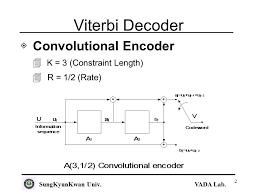 Trellis Encoder L38 Viterbi Decoder저전력 설계 Ppt Video Online Download