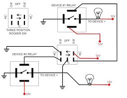 input output diagram images diagram design ideas