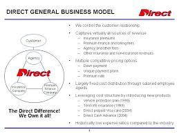Car Insurance Estimates By Model by Car Insurance By Model Insurance Company Jingles