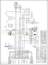 wiring diagram for 50 cc wiring diagram byblank