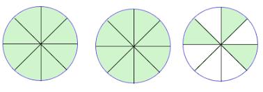 improper fractions worksheet problems u0026 solutions