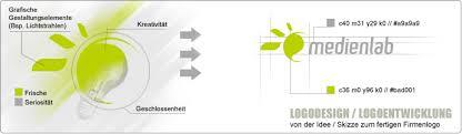 logo design agentur agentur für logodesign professionelles logo design für