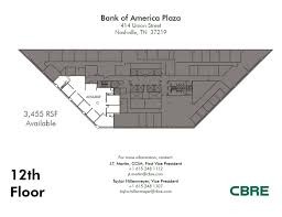 615 Area Code Map 414 Union St Nashville Tn 37219 Property For Lease On Loopnet Com