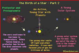 solar system origins zoom astronomy