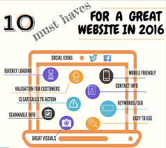 10 Must Haves For A by 10 Must Haves For A Great Website In 2016 Tomo360