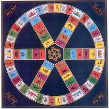 80s trivial pursuit board of the 80 s search board