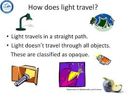 how does light travel images Forms of energy sound energy ppt download jpg