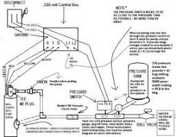 wiring diagram for well pump pressure switch u2013 the wiring diagram
