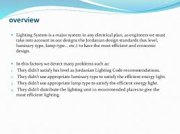 most efficient lighting system introduction for lighting luminaries