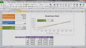 Cost Volume Profit Graph Excel Template Create A Even Analysis Chart