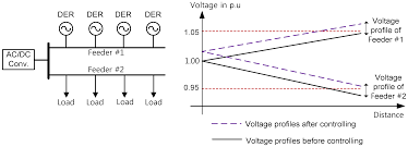 receptacle wiring diagram wiring diagram components farhek