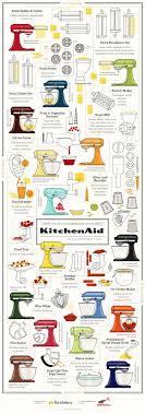 kitchenaid mixer comparison table types of kitchen aid mixers modern design