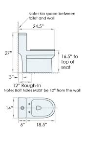 Bathroom Rough In Dimensions What U0027s The Shortest Toilet Length Among The Smallest Toilets