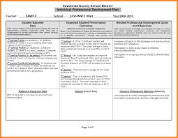 employee personal development plan template template of