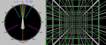 How Fast Does Light Travel C Ship The Aberration Of Light